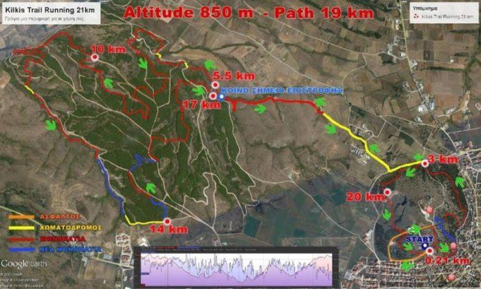 kilkis-trail-Διάγραμμα 21 χιλ.