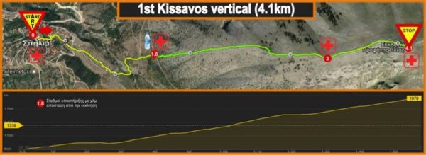 Kissavos Vertical Race1